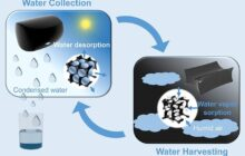 Drinking water from desert air via a new hydrogel