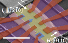 Breakthrough in spintronics
