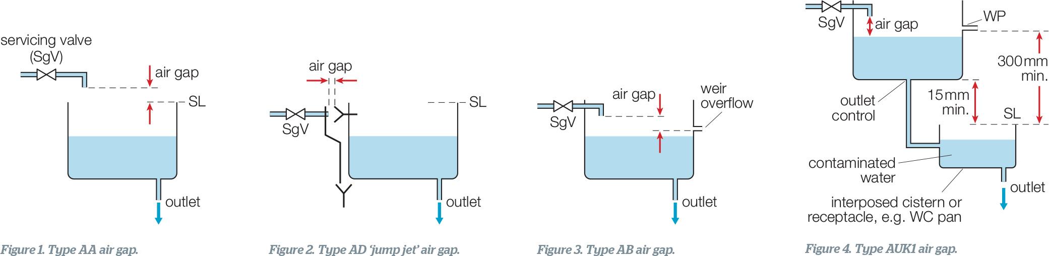 Ez Go Rxv Controller Wiring Diagram