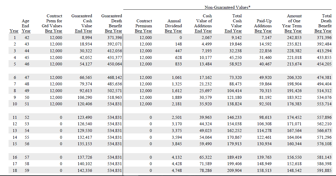 Best Fixed Annuity Rates