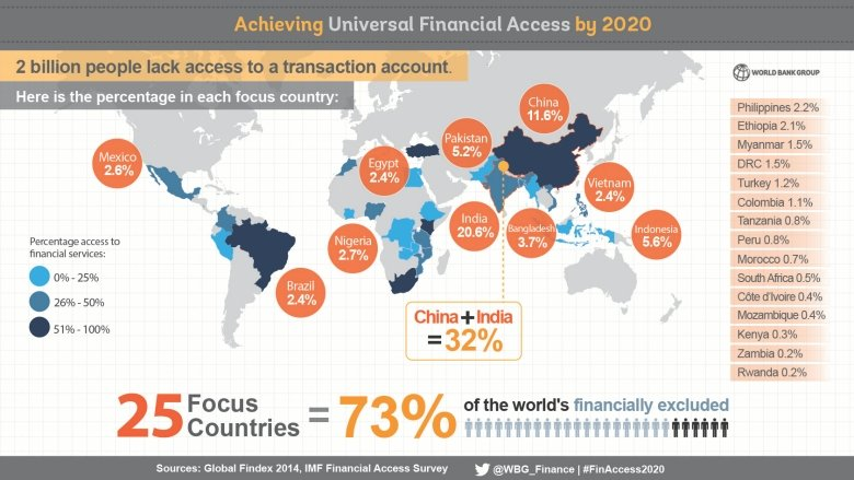 25Countries MapJan16 - Why Building Trust Is Key To Universal Access To Banking