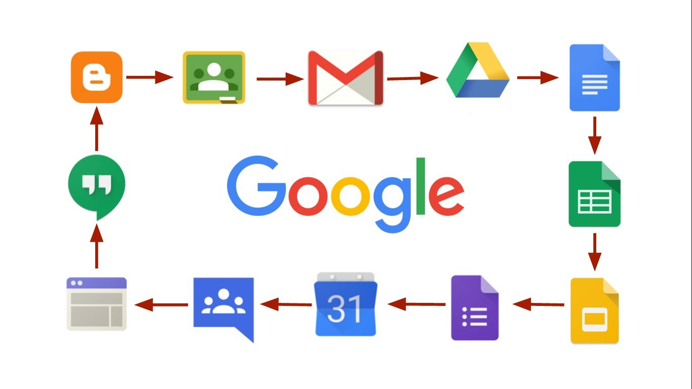 google apps - The 10 Most Practical Apps for Millennials in 2017