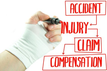 Accident injury compensation claim - Everything You Need to Know About Claiming Compensation for Personal Injuries