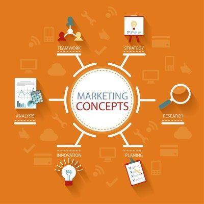 Tips on Choosing a Social Media Agency - Island Media ...