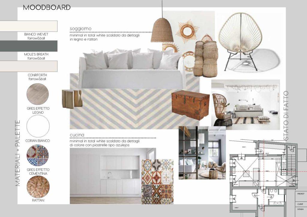 Design Room X Resa