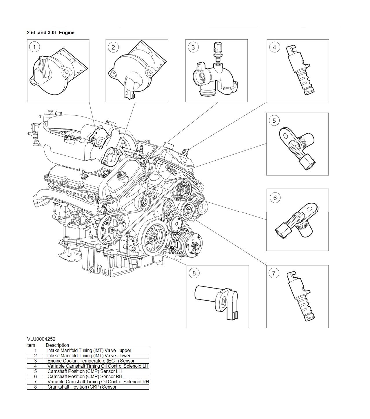 Bmw M60 Wiring Diagram