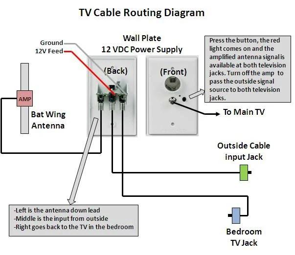 Dometic 2 Way Diagram 293277 Wiring - House Wiring Diagram Symbols •