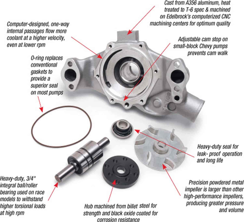 Chevy 454 Engine Belt Diagram