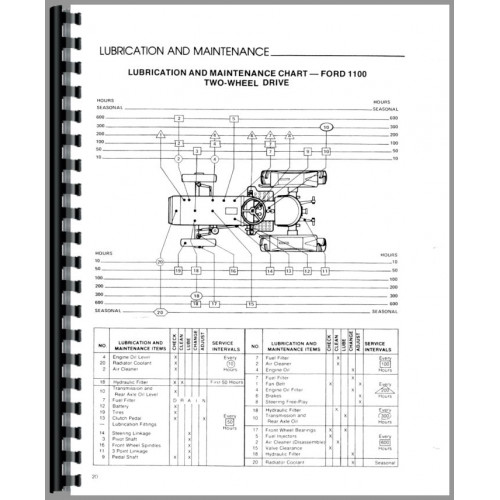 Outstanding Ford 3415 Wiring Diagram Basic Electronics Wiring Diagram Wiring 101 Orsalhahutechinfo