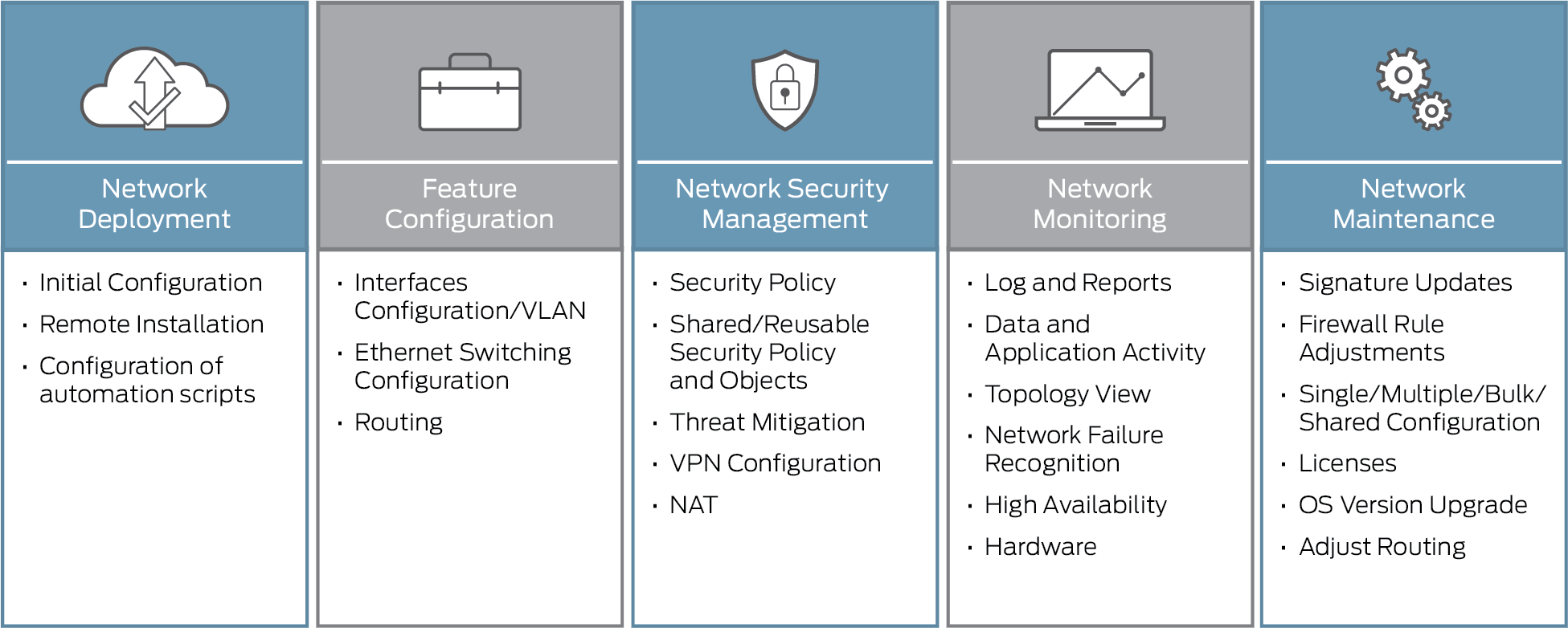 Regulatory Security Policy