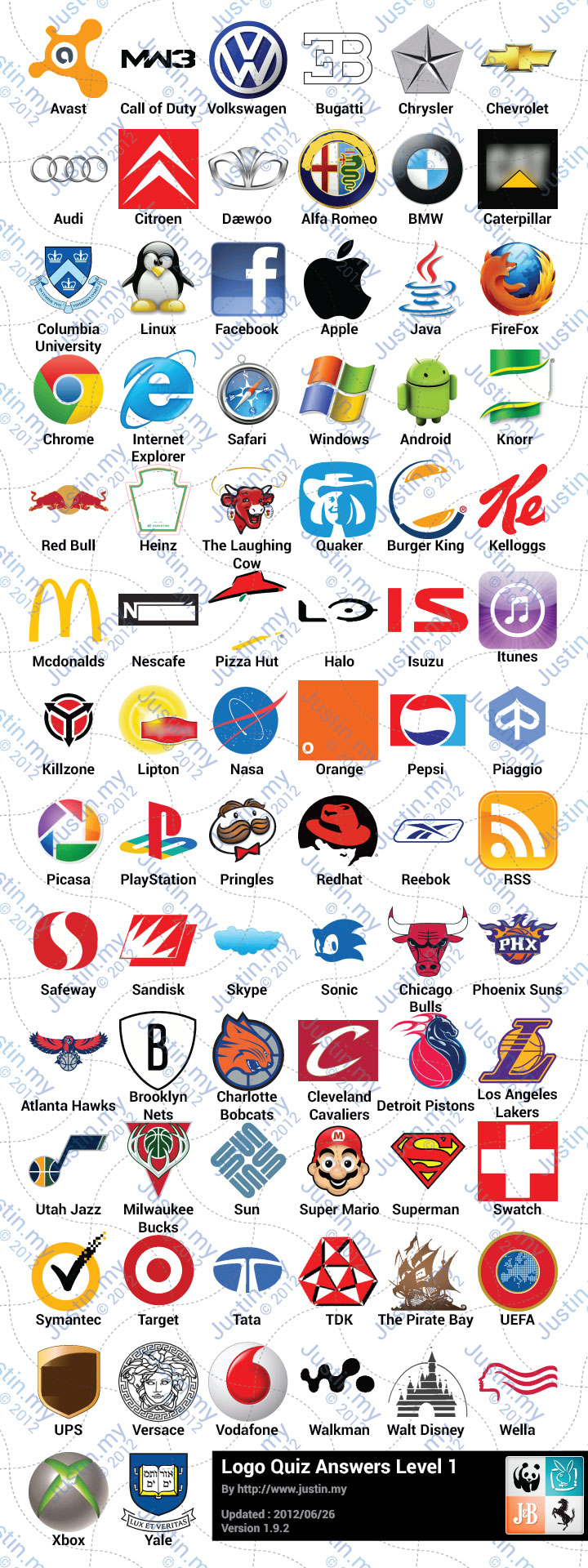 Restaurant Logos And Names Answers