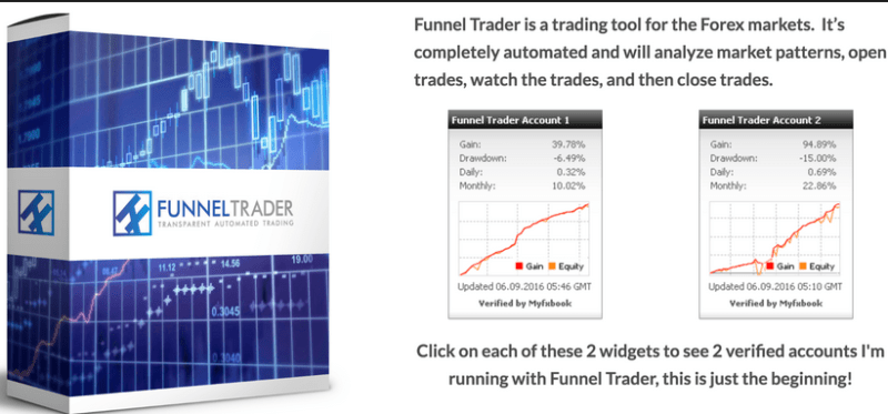 Funnel Trader Software & Training