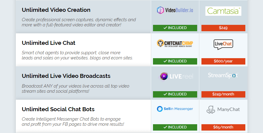 AutomationBundle Pro Package by Todd Gross & Paul Ponna