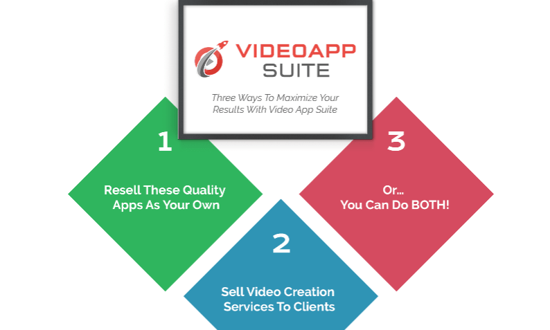 Video App Suite OTO Upsell by Paul Ponna