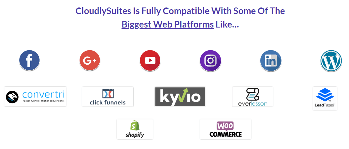 CloudlySuites Software OTO Upsell Review by Sandy Nayak