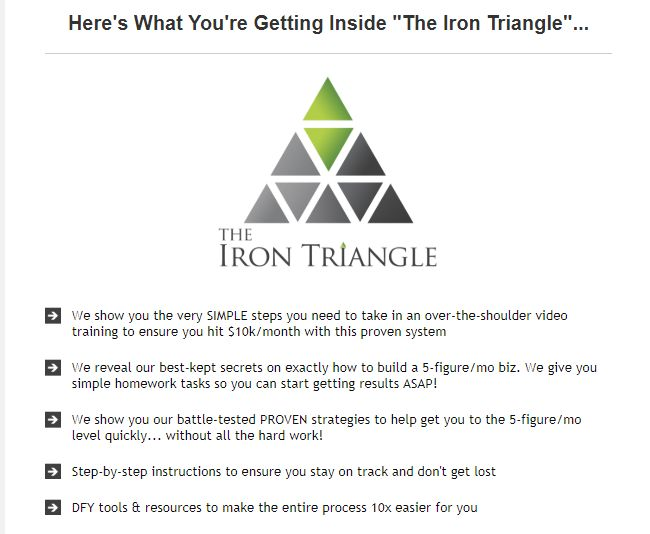 The Iron Triangle Training & OTO Upsell by Bill Hugall