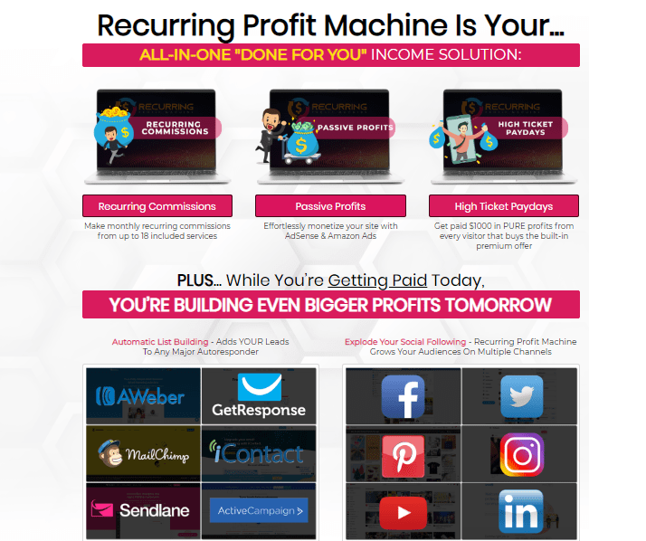 Recurring Profit Machine & OTO by Glynn Kosky