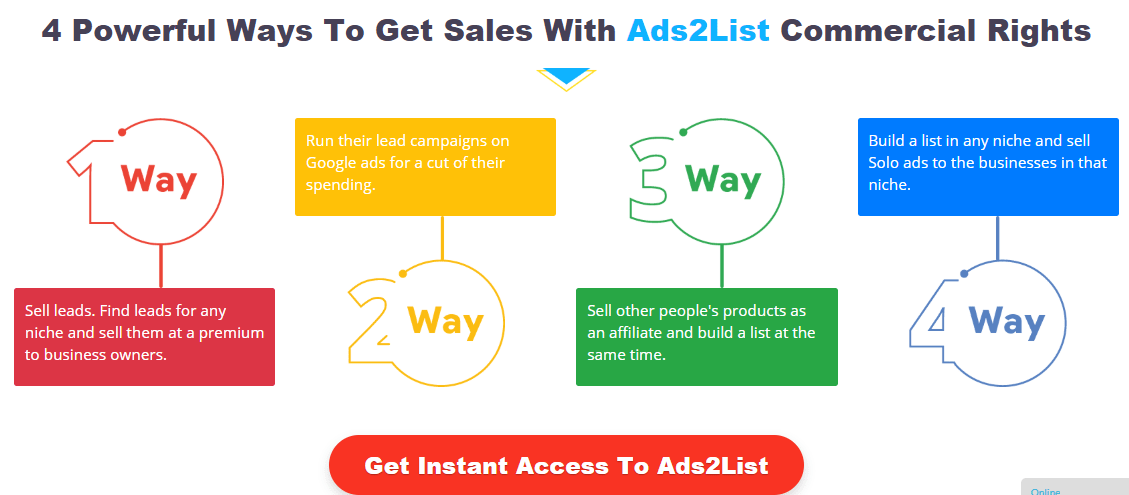 Ads2List Software & OTO by Cyril Gupta