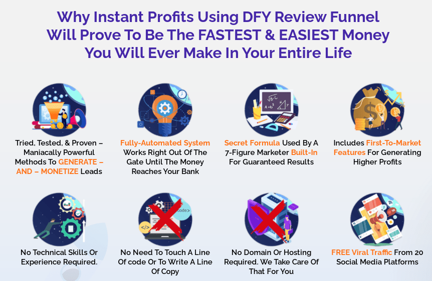 DFY Review Funnel & OTO by Victory Akpos