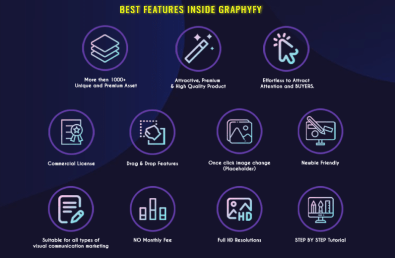 Graphyfy Templates Package & OTO by Anugerah Syaifullah