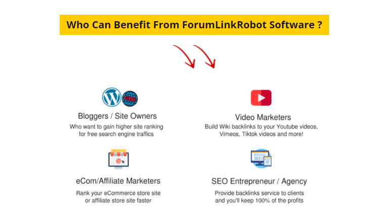 ForumLinkRobot AGENCY Review by Leo BCBiz + UPSELL OTO