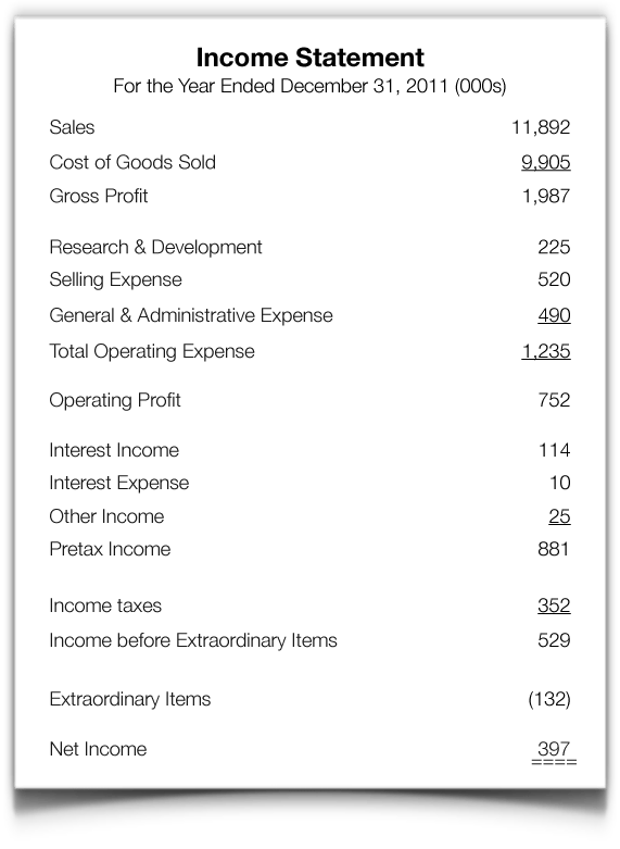 Company Financial Statement Example