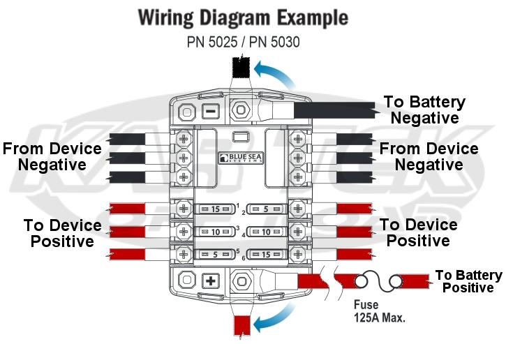 blue sea systems 5025 fuse box diagram 5 blade relay wiring diagram