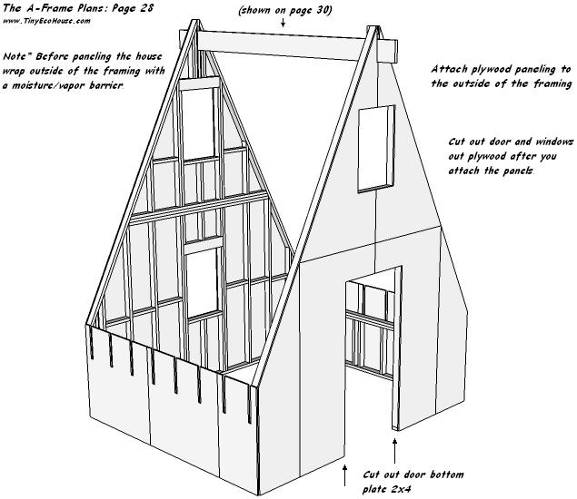 Small Cabin Solar Systems