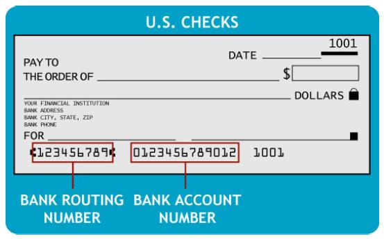 Bank Calfresh Check Does Accounts