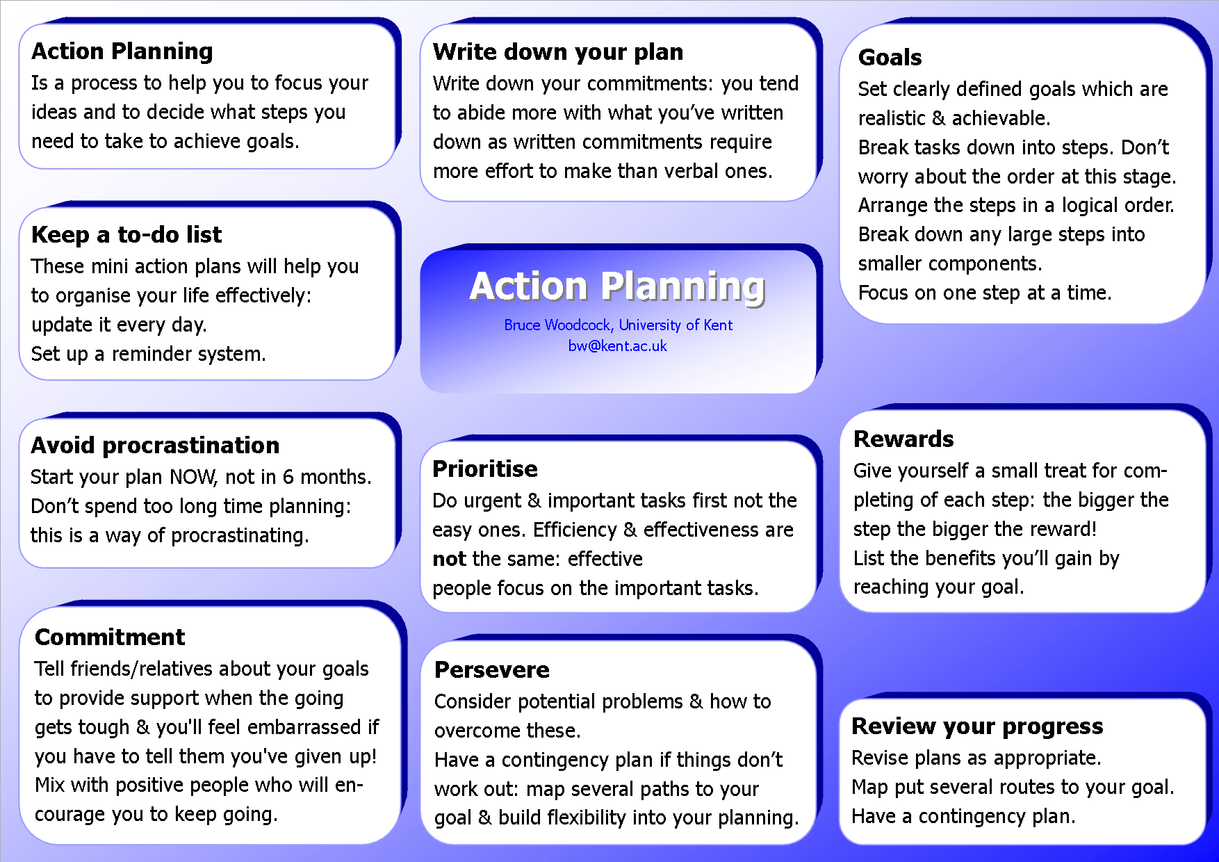 Self Improvement Plan Essay
