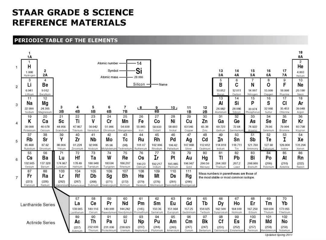 Guide To Us G Ter Ctive Ebooks Science Cl Ssroom