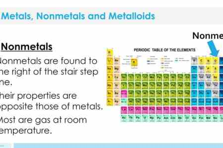 The Periodic Table Of Elements Ppt Video Online Download Location