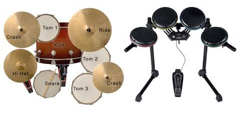 Beginner Drum Set Buying Guide  Choose Your First Drum Set     My First Drum Set