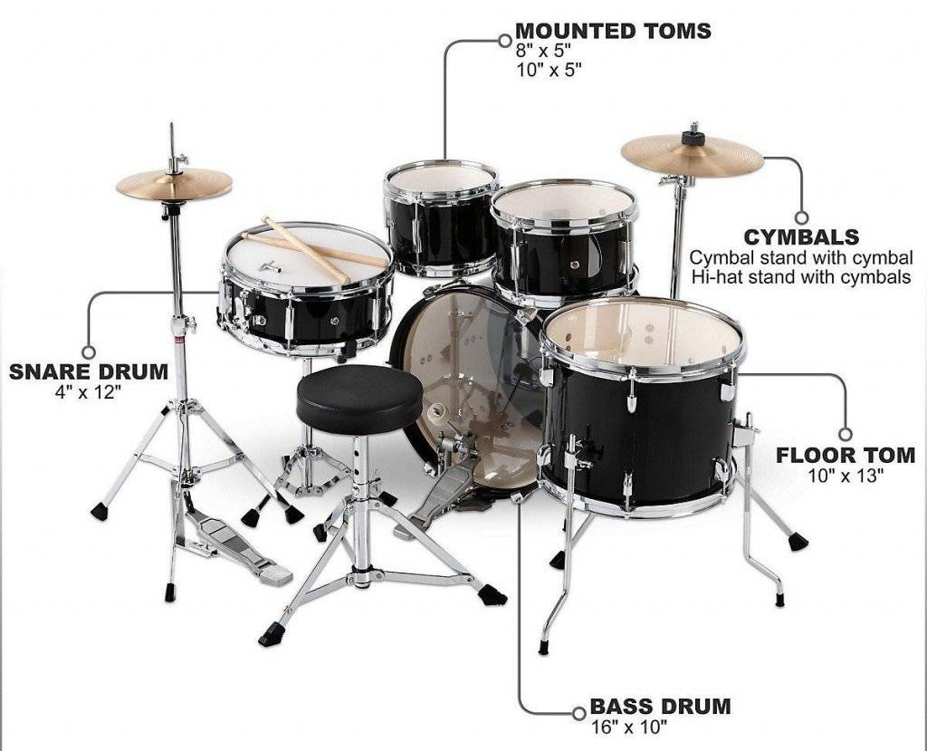 Ludwig Jr Drum Set Review   Get All Your Questions Answered Now ludwig jr drum set