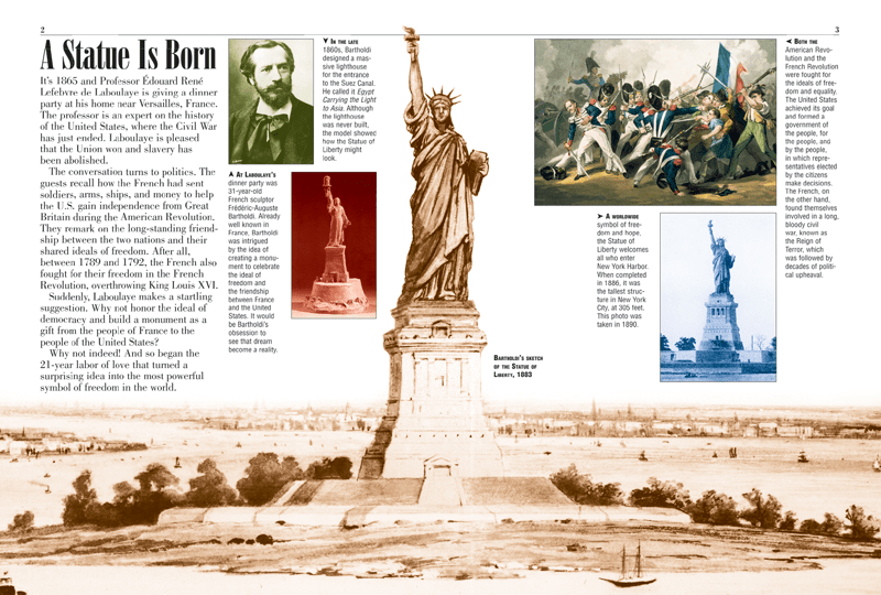 Famous Americans History
