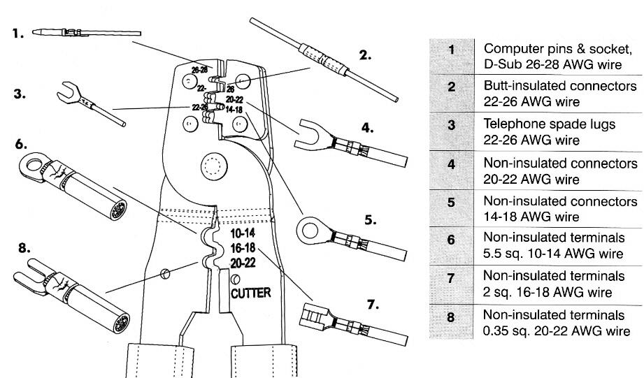 Db25 Connector Crimp Pin