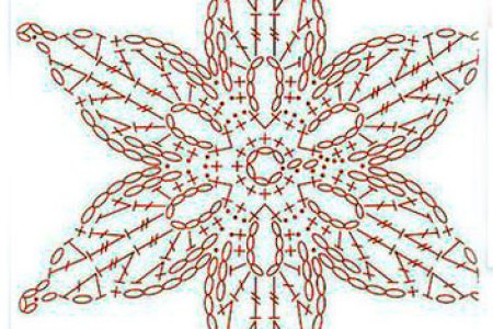 Interior Free Rose Crochet Pattern Electronic Wallpaper