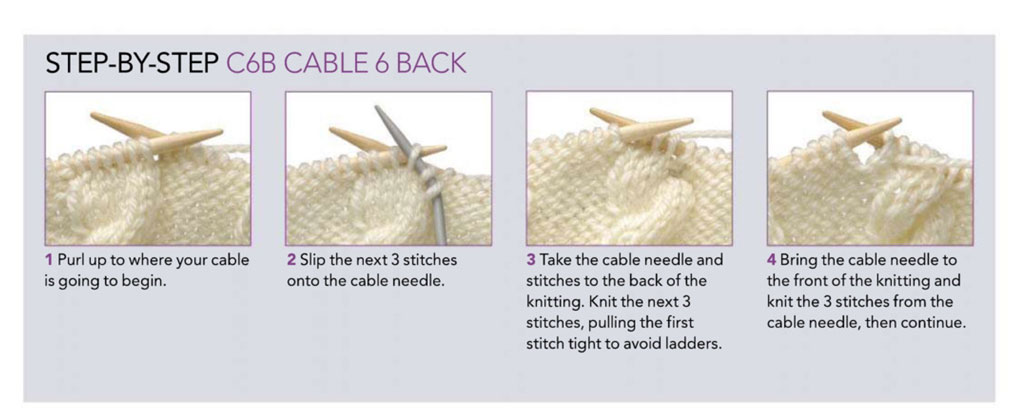 Knit Cable Cast On Method