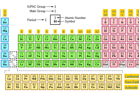 Periodic table of the elements with names new element list atomic element britannica com crash course chemistry periodic table of elements video khan crash course chemistry periodic table of elements video khan academy urtaz Gallery
