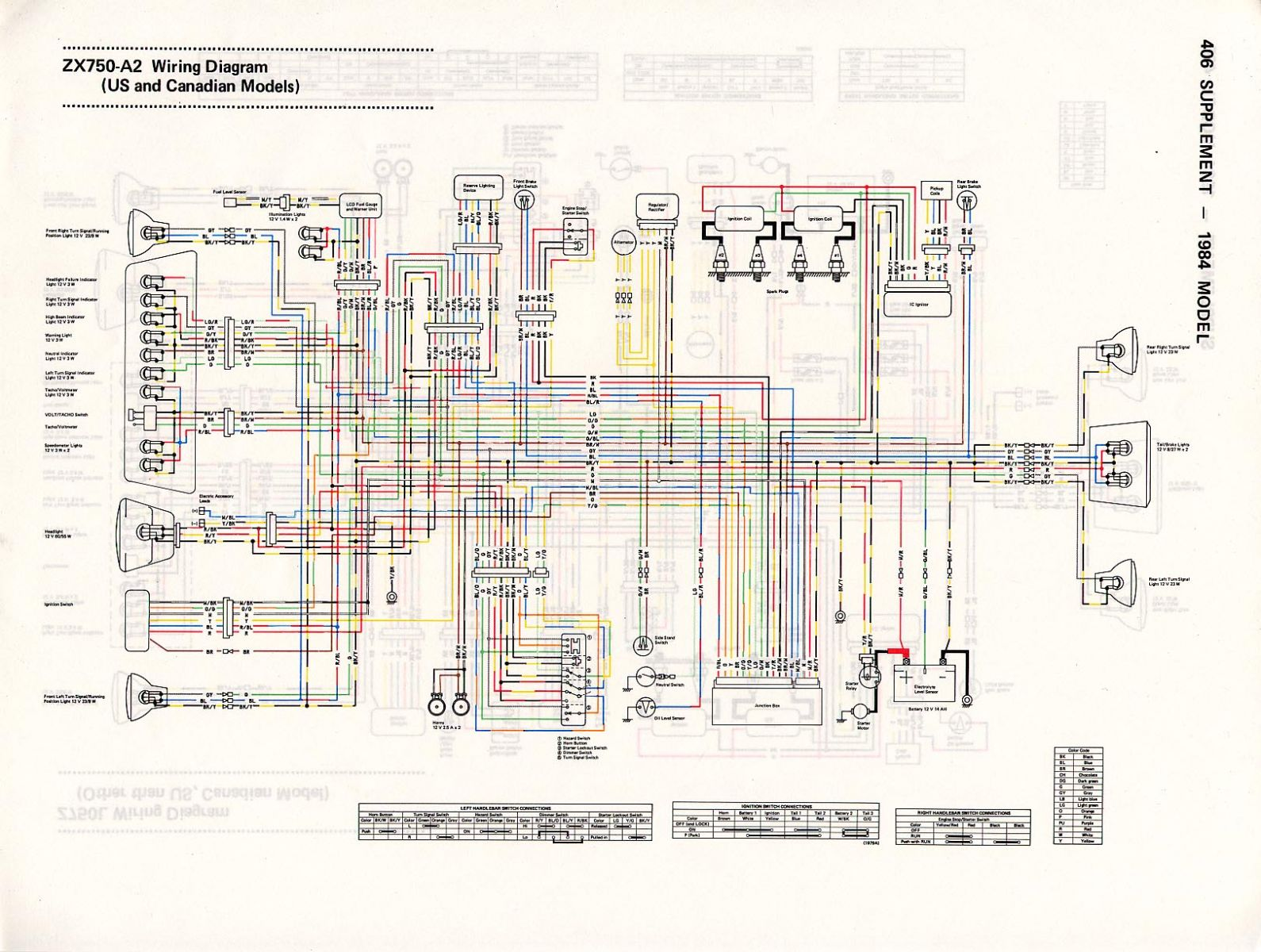 1982 Kawasaki Kz1300 Wiring Diagrams Complete Wiring Diagrams \u2022 1980  Kz1300 Wire Diagram
