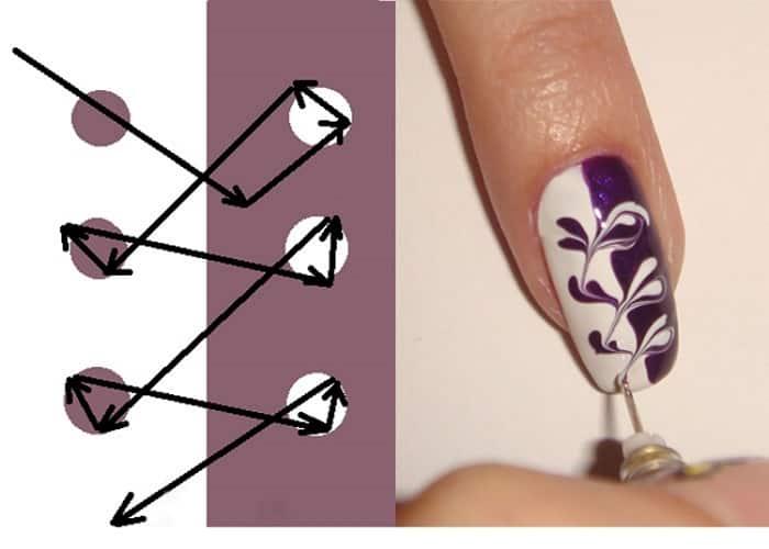 Nail Design opció a tűk segítségével