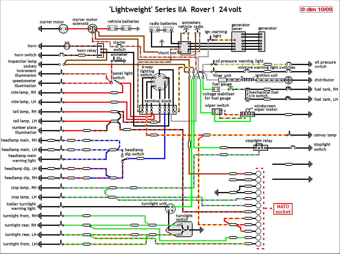 2001 Land Rover Discovery Wiring Diagram Modern Design Of Radio Library Rh 81 Pirmasens Eu 2003 2