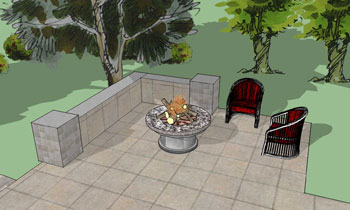 Types Of Patio Fire Pits