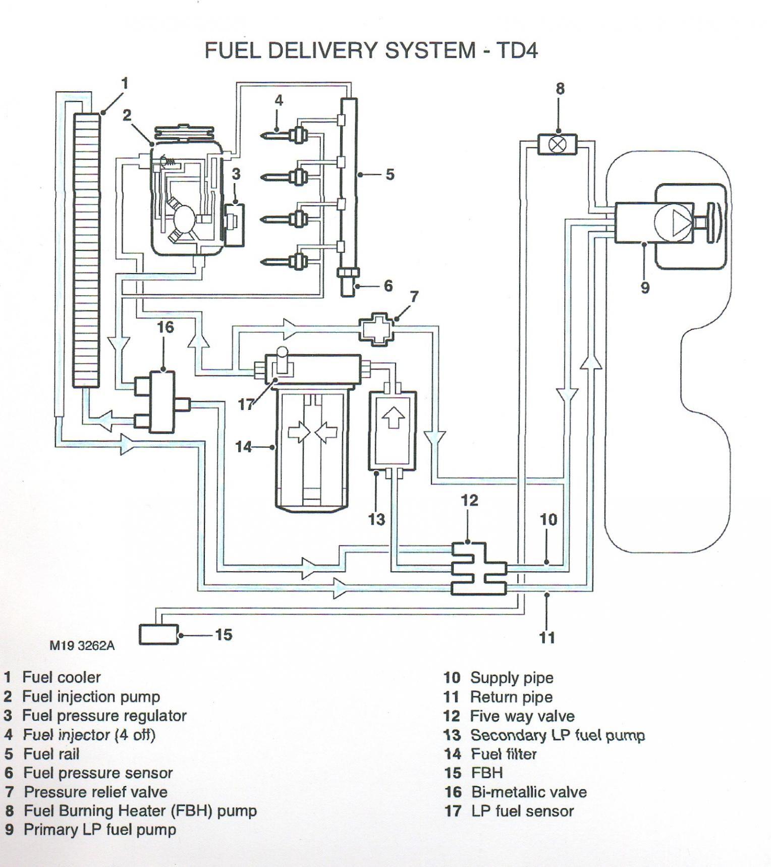 Chevy Hhr Thermostat Location Fuel Filter