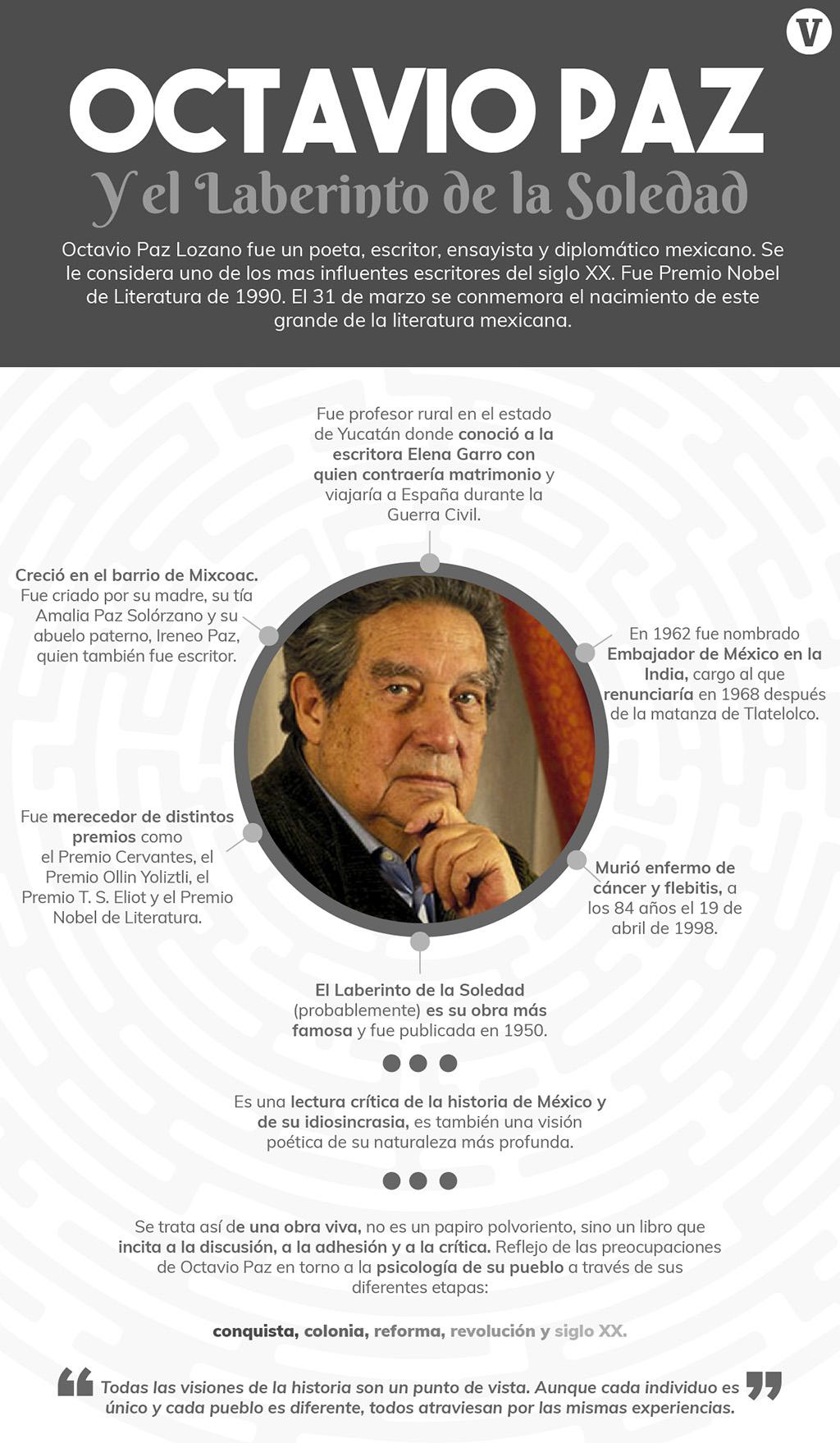 Ganador De La Voz Mexico