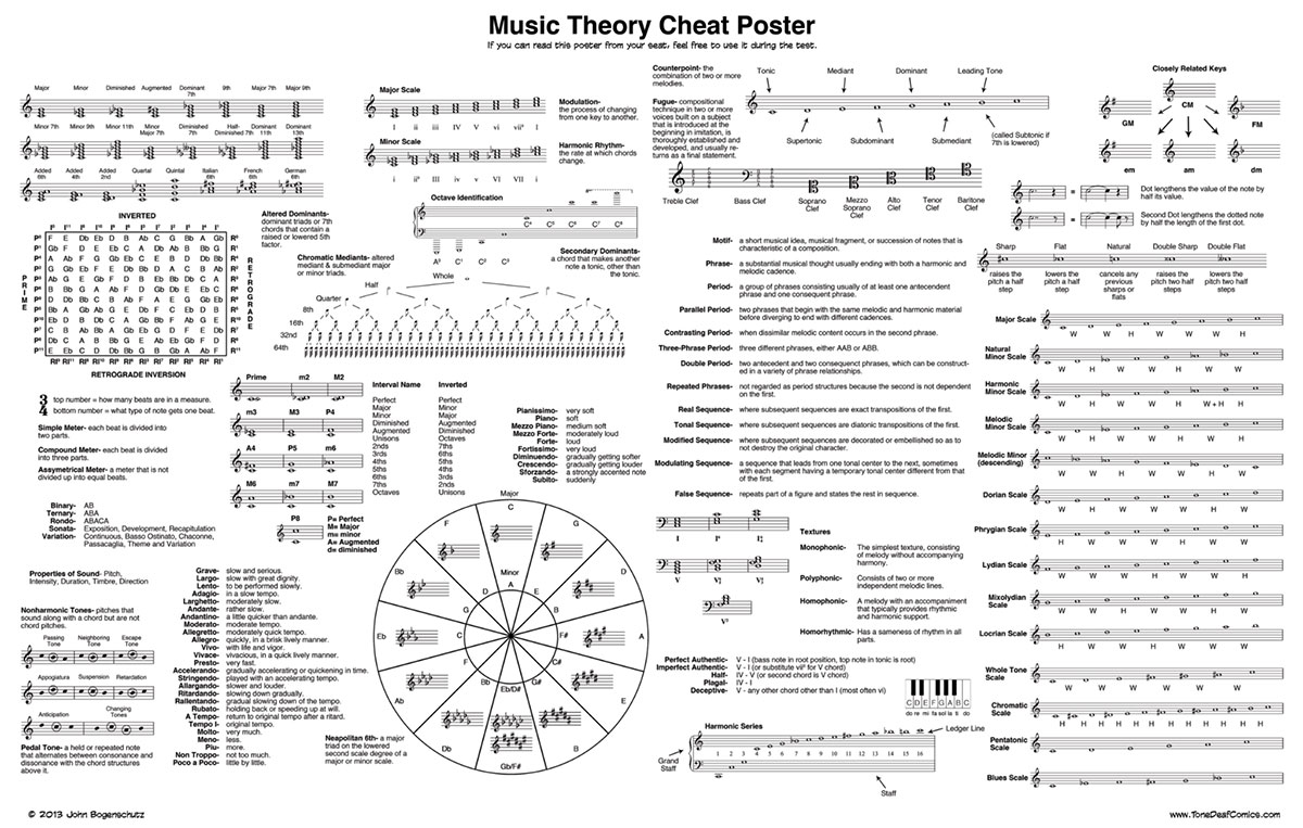 worksheet Music Theory Worksheets Free music theory worksheets for high school free library summer y cl sses will ch nge your l e