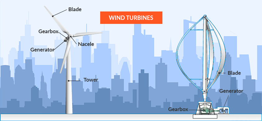 Water Turbines Residential