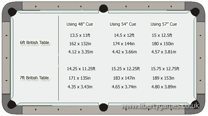 8ft Pool Table Room Dimensions