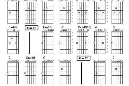 boulevard of broken dreams guitar chords » 4K Pictures | 4K Pictures ...