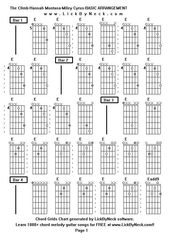 When I Look At You Miley Cyrus Guitar Chords Gallery - guitar chords ...